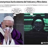 Anonymus y la Santa Sede del Vaticano
